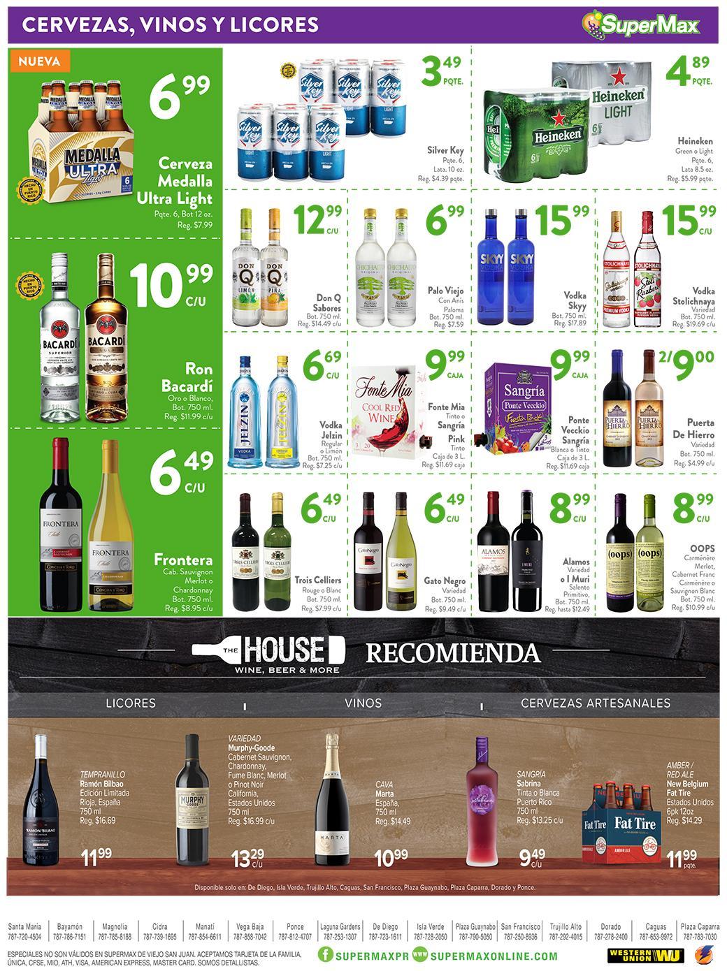 Shopper (13-Jan-2021 al 13-Jan-2021)