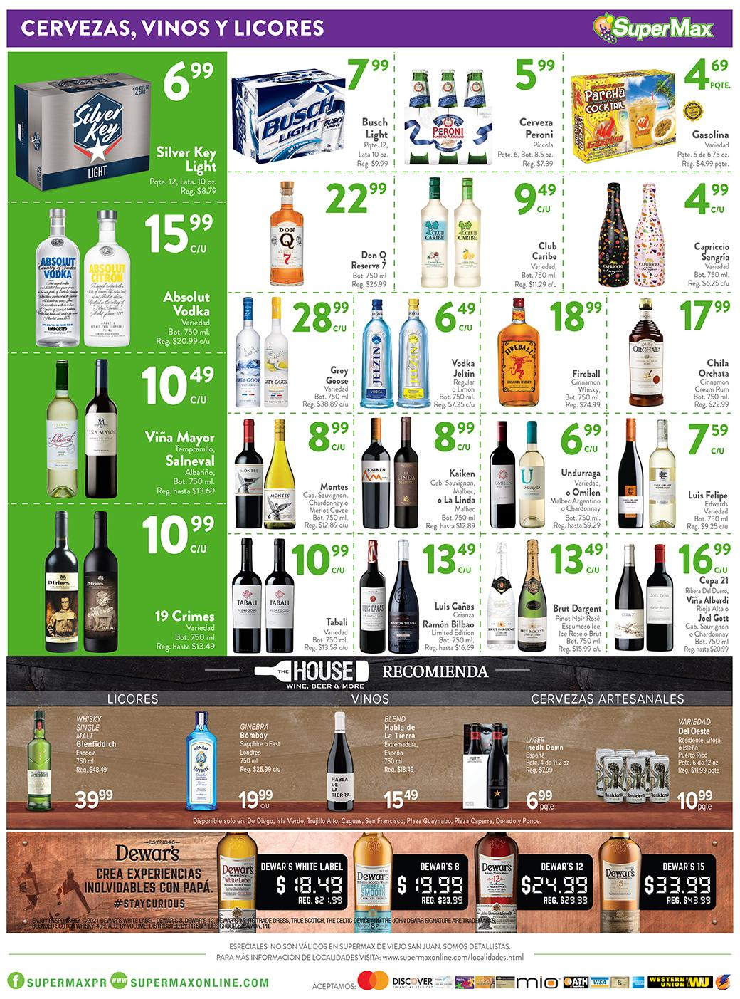 Shopper (16-Jun-2021 al 16-Jun-2021)